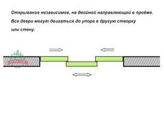 Раздвижные перегородки Раздвижная перегородка подвесная Риал-Про 52