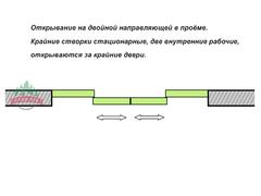 Раздвижные перегородки Раздвижная перегородка подвесная Риал-Про 43