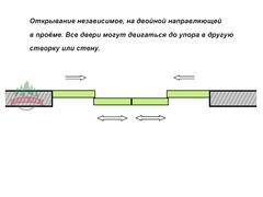 Раздвижные перегородки Раздвижная перегородка подвесная Риал-Про 47