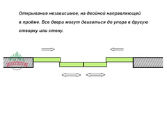Раздвижные перегородки Раздвижная перегородка подвесная НАЙДИ 38