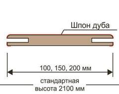 Добор телескоп 150x2100 мм Art line