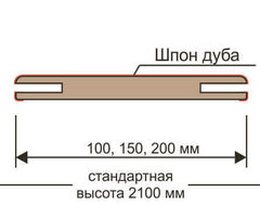 Добор телескоп 200x2100 мм Art Line