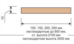 Планка доборная стандарт 100 мм Eco