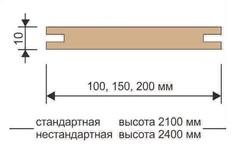 Планка доборная телескоп 100 мм Eco