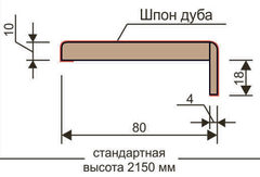 Планка наличника телескоп 80х2150 Art Line