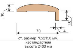 Планка наличника телескоп Eco