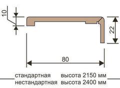 Планка наличника телескоп Eco-Light/UniLine