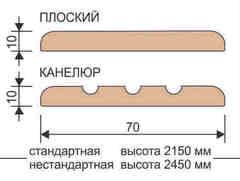 Планка наличника стандарт НК 10*70*2150. Массив ольха + шпон дуба Ока
